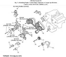 2004 Kia Sorento Timing Belt Water How Do You Replace A Water On A 2004 Kia