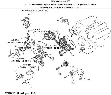kia sorento engine schematics free wiring