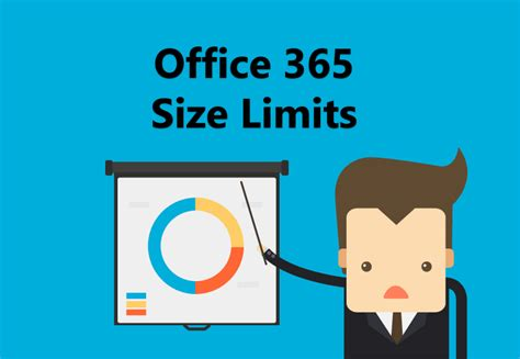 Office 365 Limits Office 365 Folder Mailbox Limits And What They