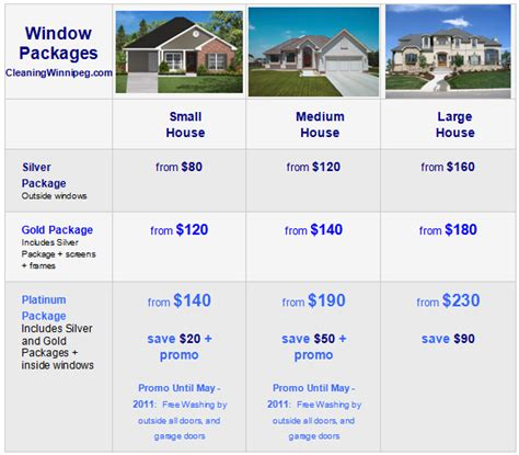drapery cleaning costs residential window packages cleaning winnipeg