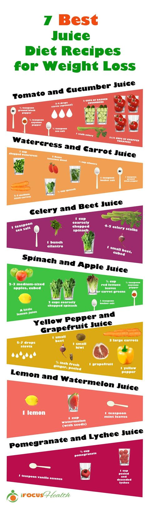 weight loss juice recipes 7 simple juicing recipes for weight loss infographic