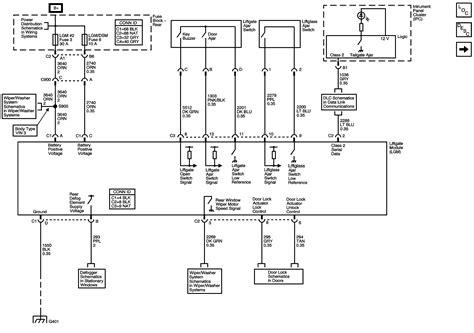 2005 chevy trailblazer wiring diagram 2005 chevy trailblazer wiring diagram 2005 chevy