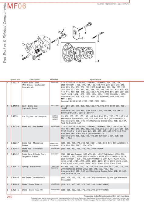 massey ferguson 255 parts diagrams sophisticated massey ferguson 255 parts diagrams photos