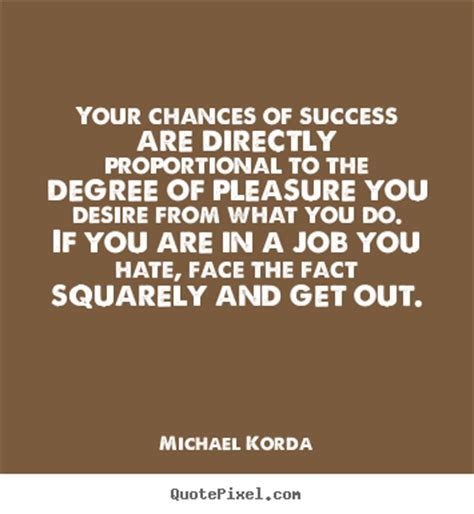 What Are The Odds Of Your Success by Success Quotes Your Chances Of Success Are Directly