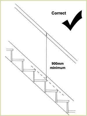 banister height install vertical turns pear stairs