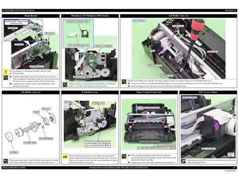 Service Printer Epson L210 epson service manuals repair manuals