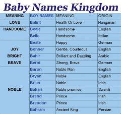 tags indian baby boys names starting with g letter names jericho
