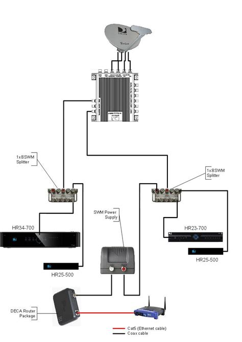 directv deca wiring diagram 27 wiring diagram images
