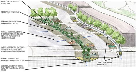 How To Design A Basement Floor Plan by File Bioretention Parking Lot Island Jpg Minnesota