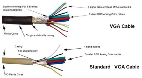 vga to rca cable wiring diagram efcaviation