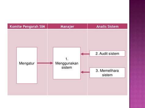 Metodologi Dan Teori Hubungan Internasional chapter 2 teori dan metodologi sistem2