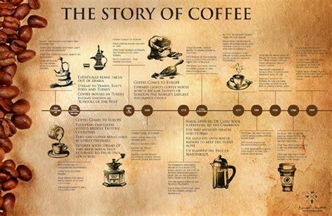 Ngopi Bid Ah sejarah kopi lengkap ukhwah asyifusyinen