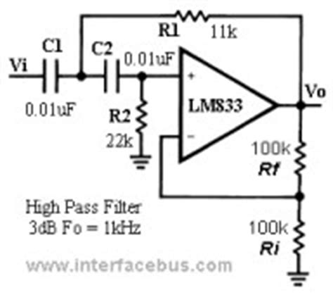 high pass filter operational lifier glossary of electronic and engineering terms op active high pass filter