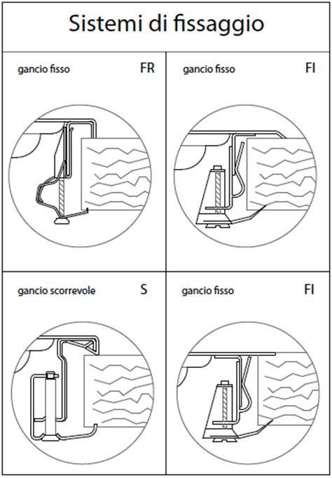 lavello piano cottura montaggio filotop per piani cottura e lavelli callegari