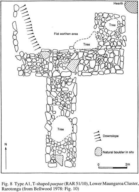 settlement pattern definition archaeology journal of the polynesian society settlement pattern