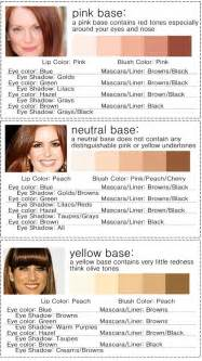 what determines hair color how to determine hair color in 2016 amazing photo