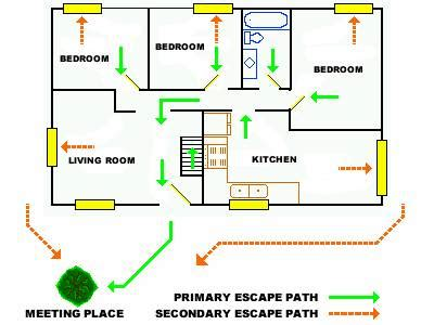 How To Draw A House Floor Plan by Escape Strategy Fitchburg Wi Official Website