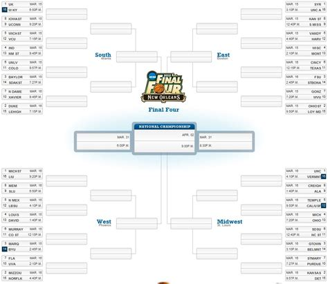 fun ncaa bracket names funny bracket names ncaa basketball