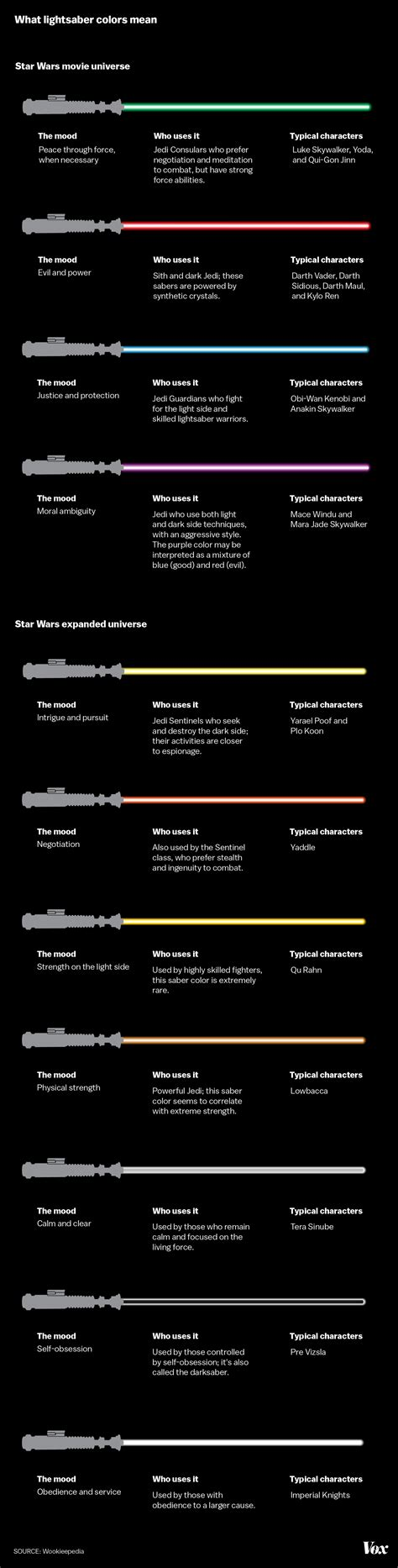 what does each lightsaber color epicstream