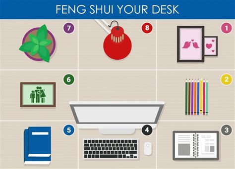 looking to increase productivity at the office start with feng shui crystal wind feng shui
