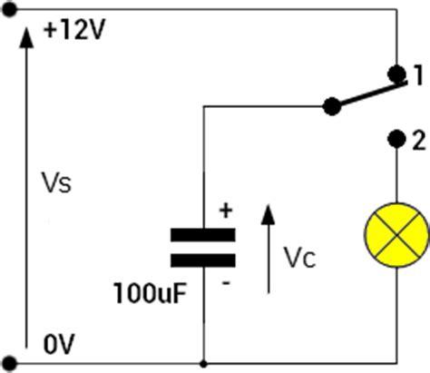 capacitor no carga capacitor no carga 28 images capacitor mos 3 a carga no capacitor mos capacitor en centro
