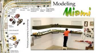 lance mindheim the shelf layouts co raildig