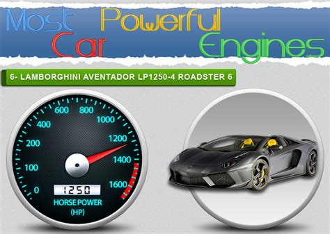 Most Powerful Car Engines by Most Powerful Car Engines Infographic Visualistan