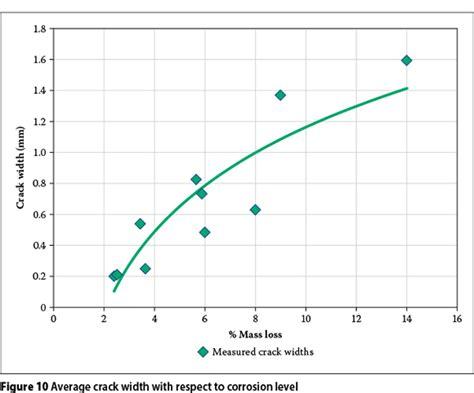 average dissertation length average dissertation length durdgereport569 web fc2