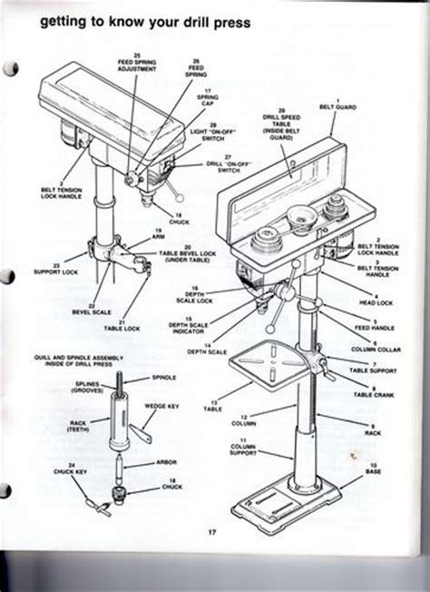 bench press diagram arbor press parts diagram arbor free engine image for user manual download