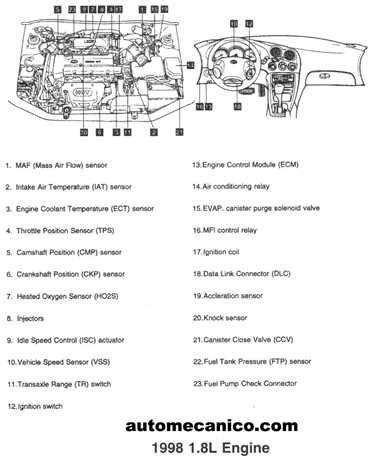 2005 hyundai accent engine diagram trusted wiring diagrams 2005 hyundai elantra engine diagram automotive parts diagram images