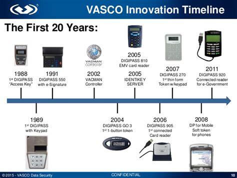 vasco data security vasco investor presentation july 29 2015