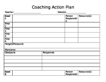 action plan template by anchored in instruction tpt