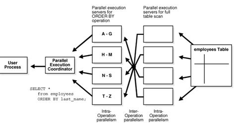 steven feuerstein on oracle pl sql table functions part