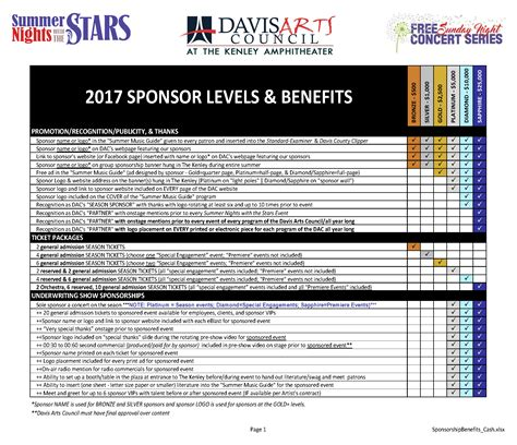 sponsorship levels and benefits template sponsor benefits davis arts council