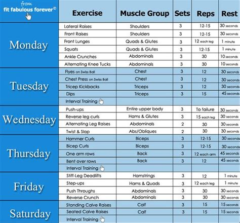15 best ideas about weekly workout plans on