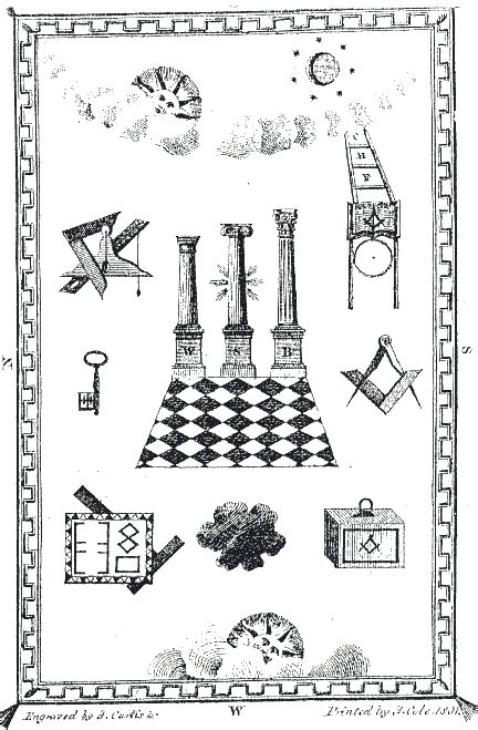 masonic trestle board template the trestleboard