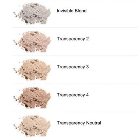 Clinique Blended Powder clinique blended powder brush 20 invisible pachnide蛯ko