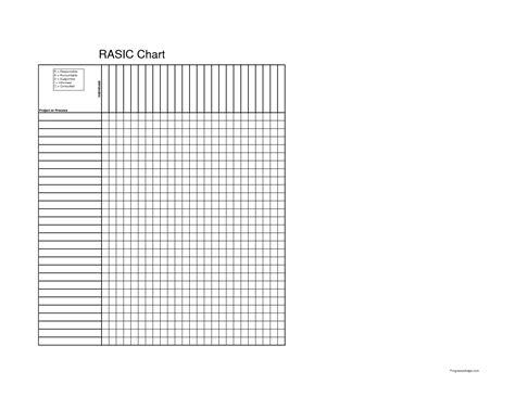 blank electron configuration diagram 1s 3p electron