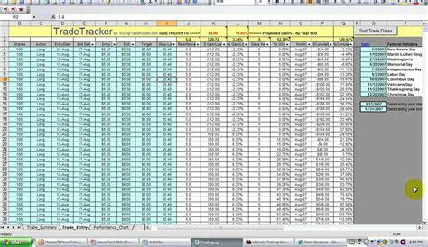 trading spreadsheet tutorial www swingtraderguide com