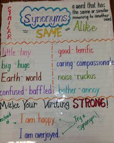 theme synonym english synonyms antonyms freebie from teacherspayteachers