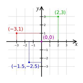 svg pattern coordinate system relationships between dimensions maret school advanced