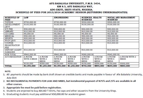 section 32 fees afe babalola university school fees increased students in