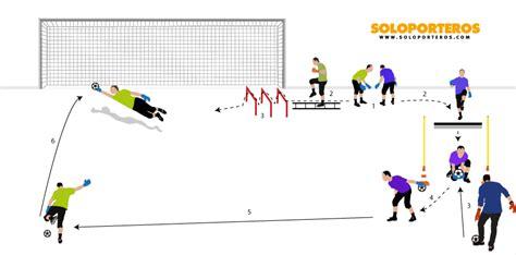 ejercicios futbol sala para ni os entrenamiento de arqueros para ninos dietas de nutricion