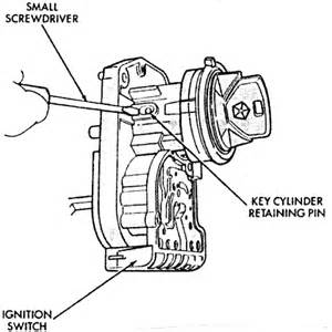 Jeep Ignition Switch Problems Ignition Switch Connector Issues 1995 Xj Jeep