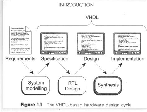 hsic layout guide showlab02