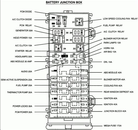 1999 mercury fuse box diagram 2000 mercury fuse box diagram fuse box and wiring