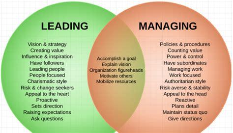 sale leadership vs sales management linkedin