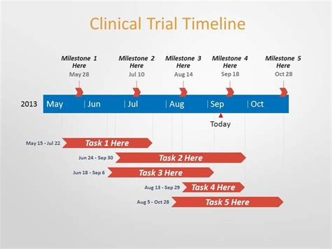 Clincal Trial And Consulting Powerpoint Templates Designs Ppt Slide Exles Presentation Trial Timeline Template