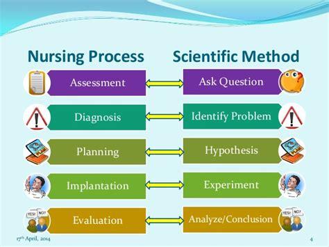 Nursing Process Essay by Nursing Process Essay