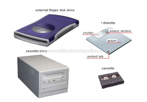 storage devices communications office automation data storage devices 4 image visual dictionary